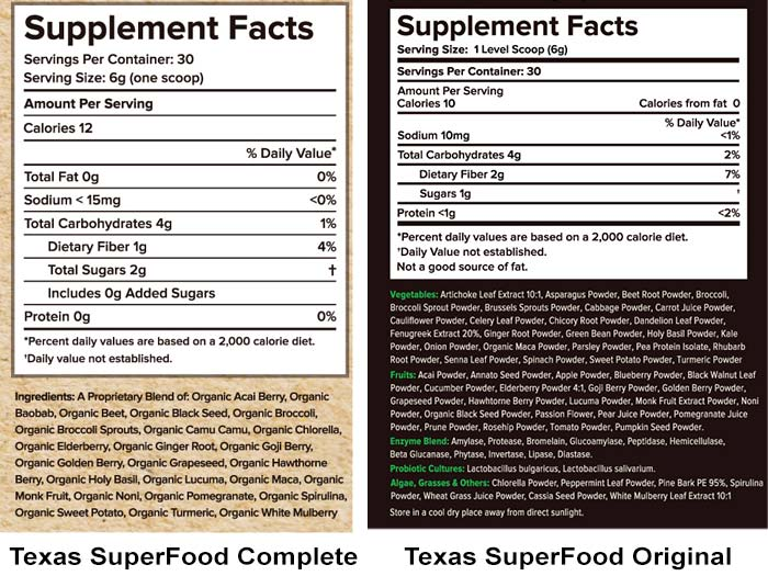Texas Superfood Complete and Original Labels