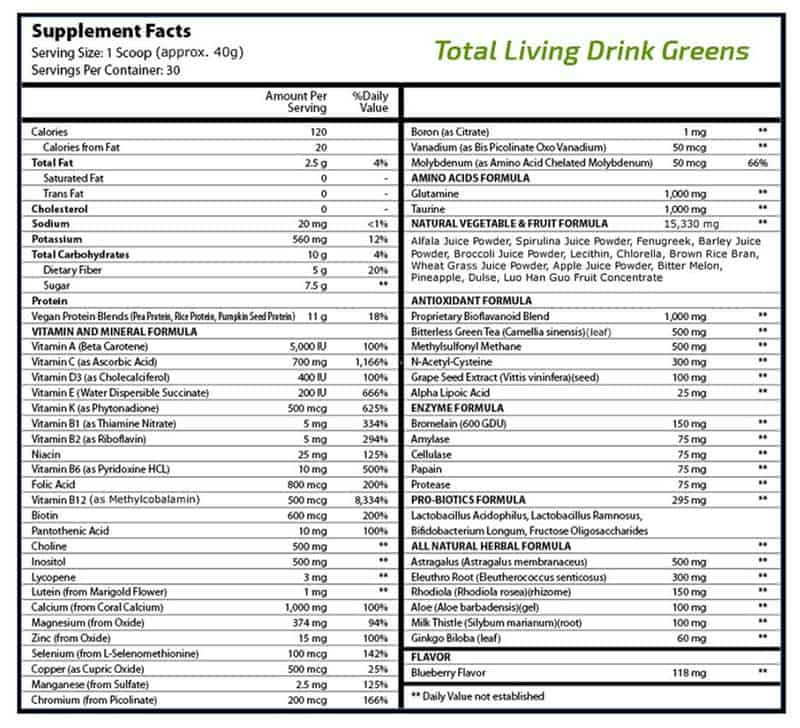 Total Living Greens Drink supplement facts label