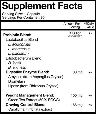 Supplement facts bio x4