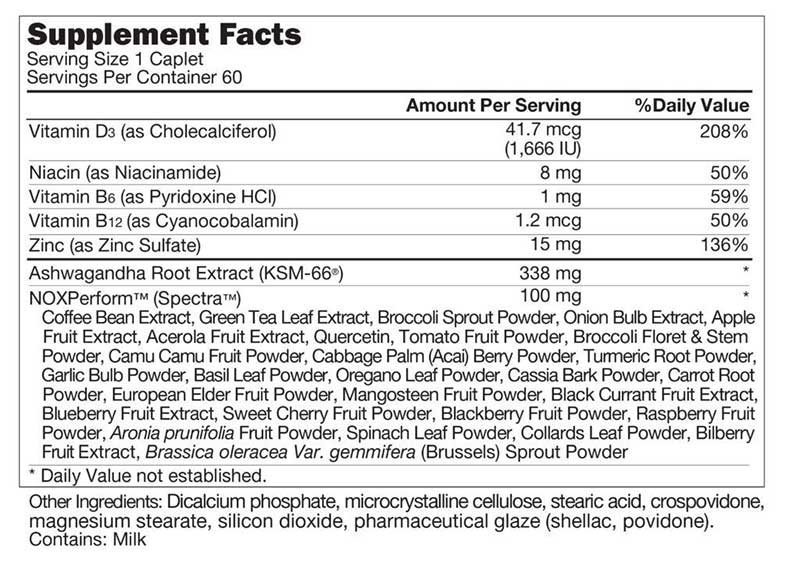 Ageless Male ingredient supplement label