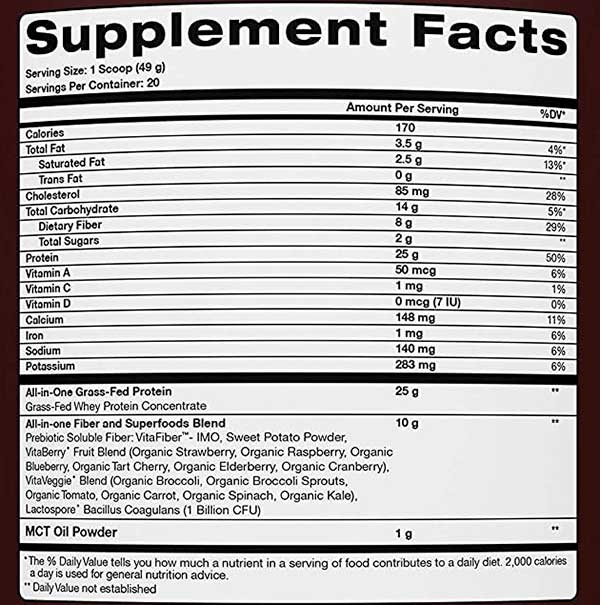 RSP TrueFit Ingredients label